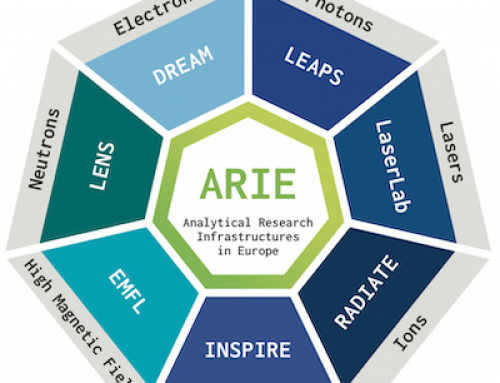 ARIEs to join forces to face COVID-19 and other viral and microbial threats
